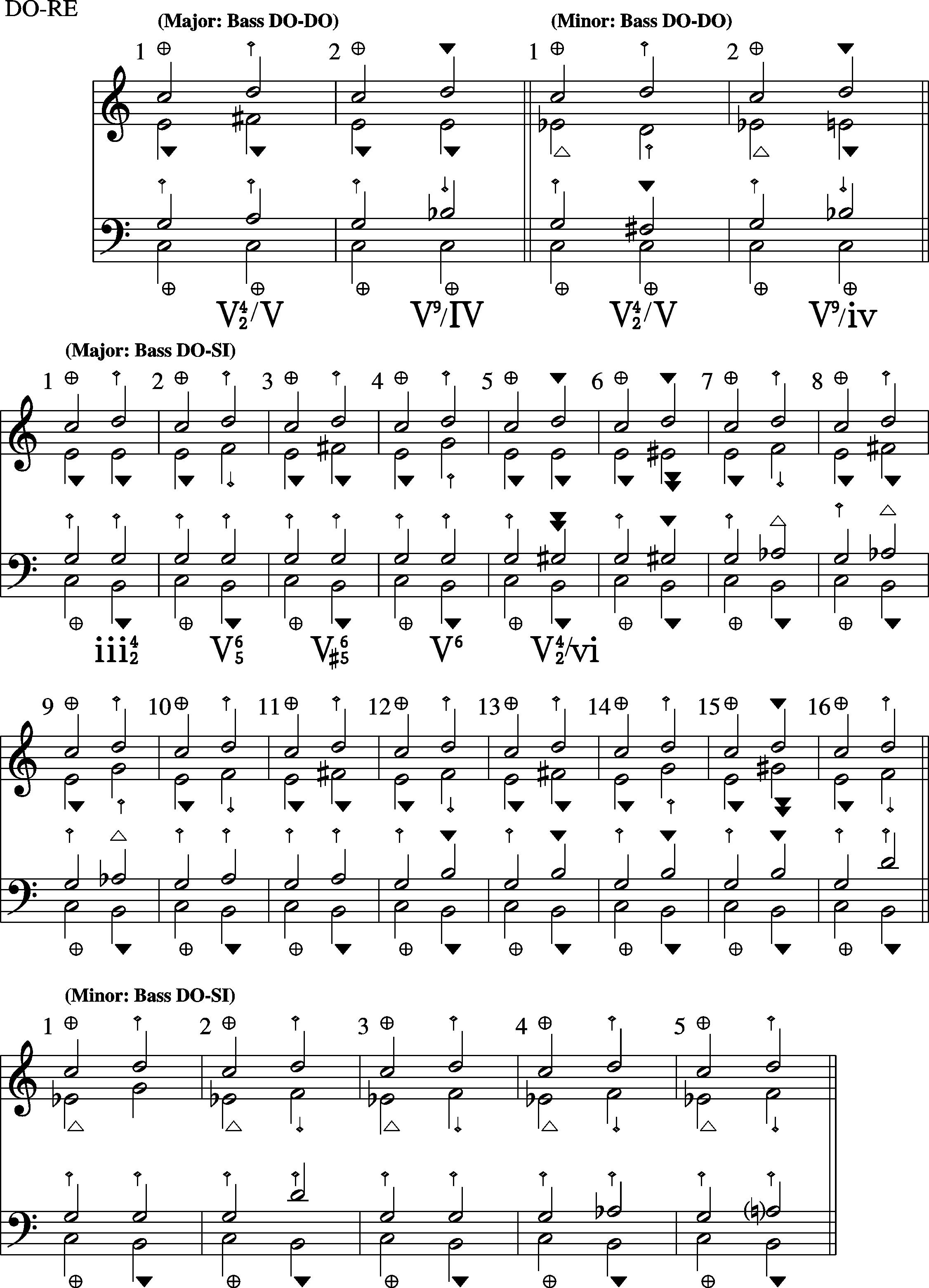 Chord Progression Intonalist